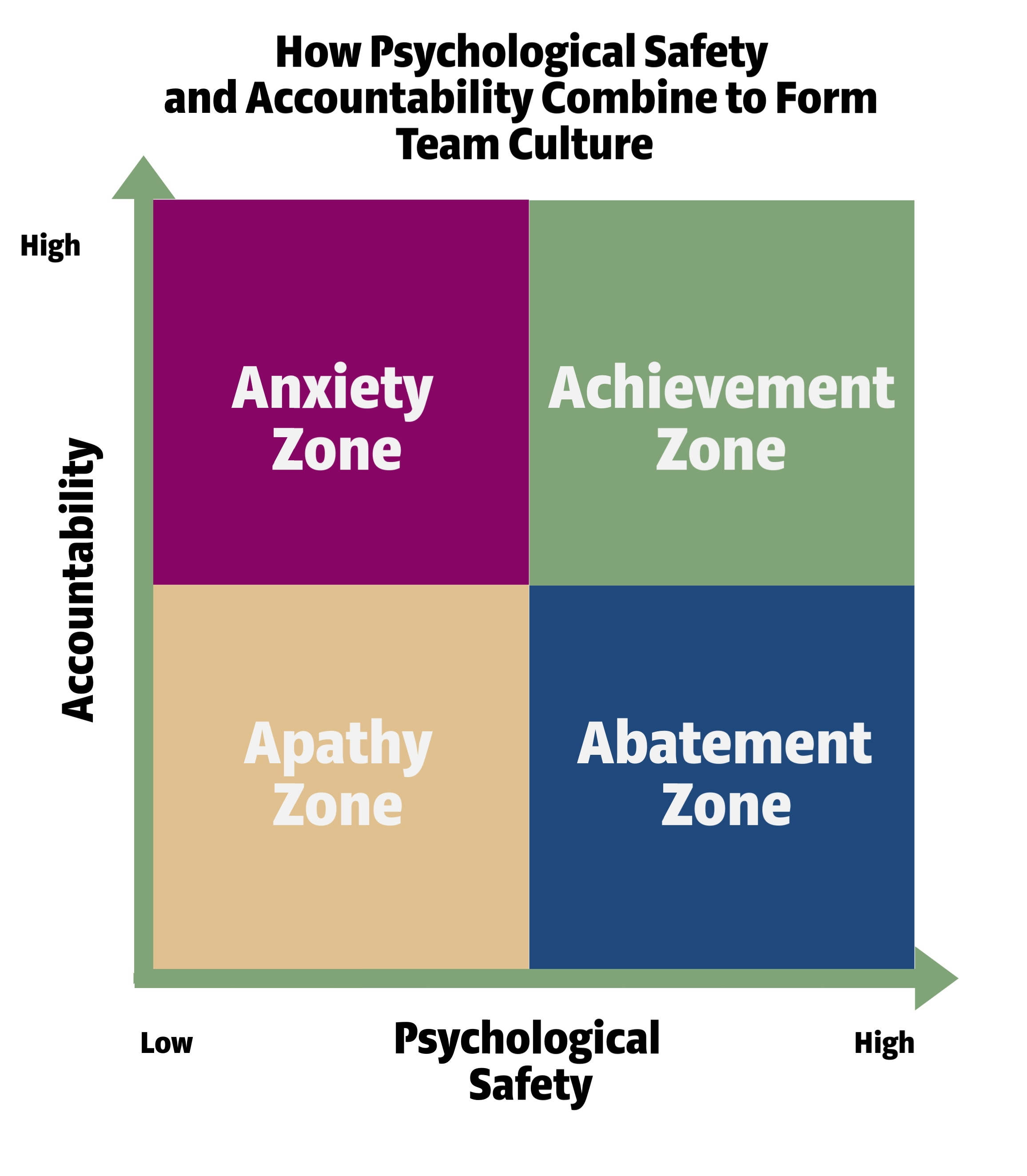 Psychological-Safety-and-Accountability (1)-1