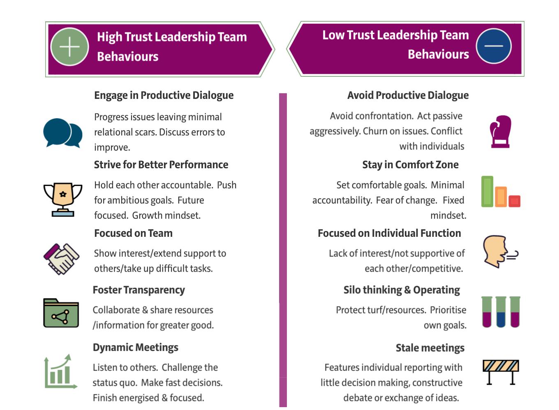 leadership_behaviours